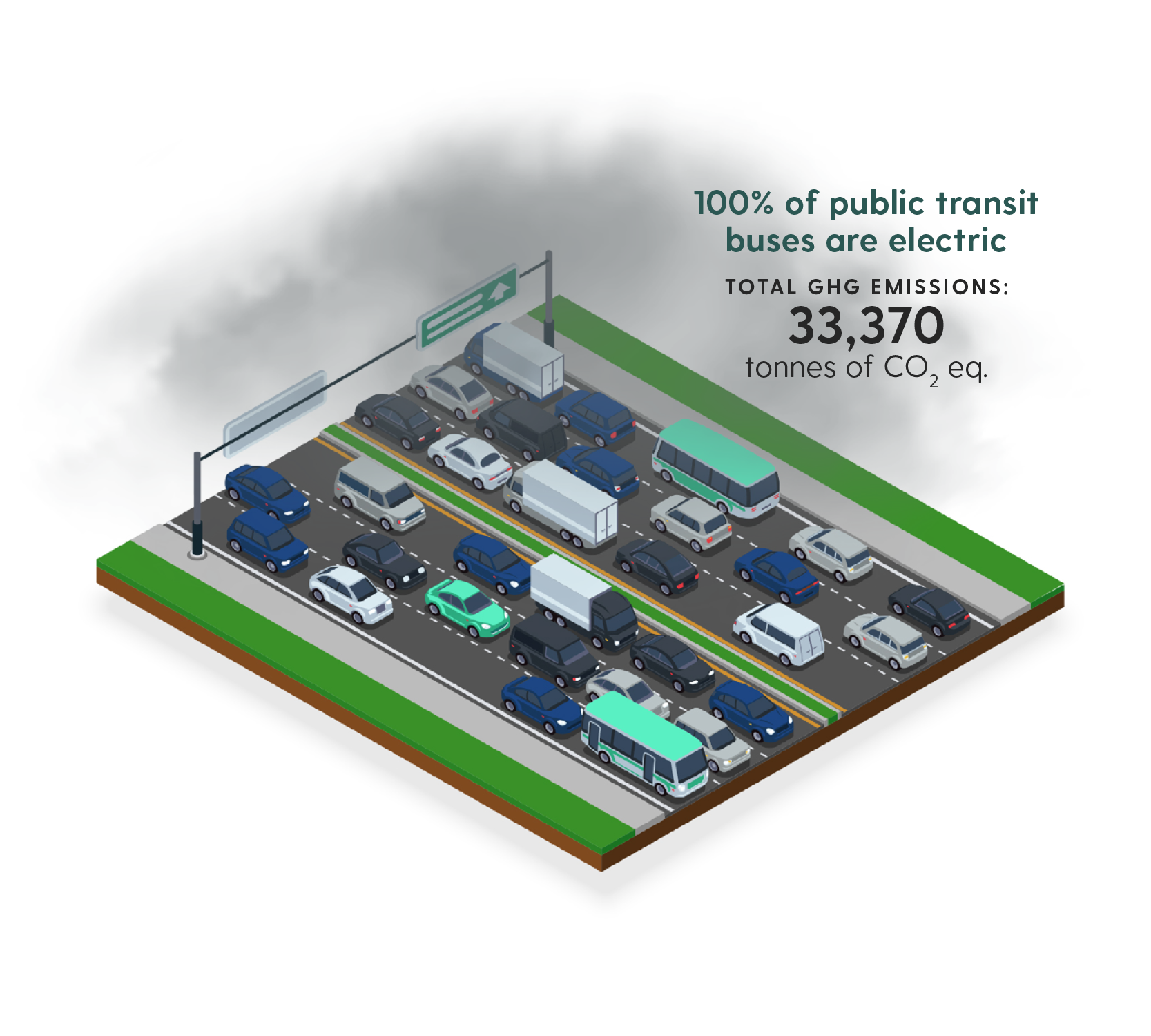 100 per cent electric transit buses new